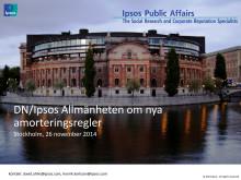 DN/Ipsos Allmänheten om nya amorteringsregler - Nya amorteringsregler oroar storstadsbor och bostadsrättsinnehavare
