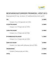 Travsportens sparåtgärder 2013