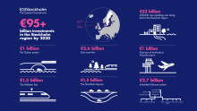 Record investment opportunities in the Stockholm region