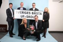 ProCivitas i Helsingborg är Sveriges bästa UF-skola