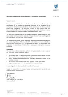 Assurance Statement as of 31 May 2018