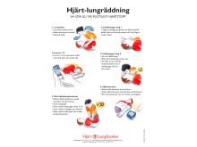 Hjärt-lungräddning i sex steg