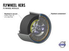 Volvo Car Corporation, Flywheel KERS, flywheel module, with explaining texts.