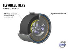 Volvo Car Corporation, Flywheel KERS, flywheel module, with explaining texts.