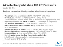 AkzoNobel Highlights Q3 2015