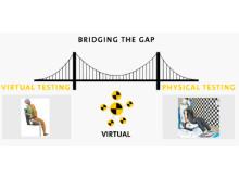 VIRTUAL - utvecklar nya metoder och modeller för framtidens bilar