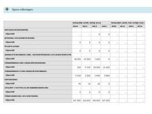 Naturvårdsverkets avfallsstatistik för spilloljor.