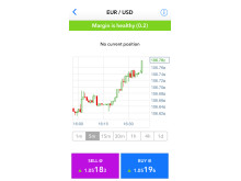 With TradeHero and OANDA, Trading Forex Is Game On - PINPOINT PR