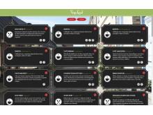 VegoLund – din djurvänliga restaurangguide