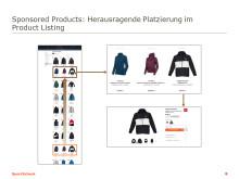 Sponsored Products: Herausragende Platzierung im Product Listing.
