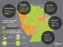 Grafisk-statistik-Kbh,-LetsGo-søerne