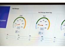 Amzurs kontrollpanel för visning av aktuella eleffekter