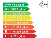 Bränsledeklaration för nya Prius laddhybrid