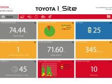 Toyota I_Site - nu med integrerad checklista för daglig tillsyn
