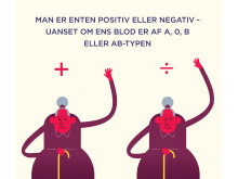 blod_illustration_positiv-negativ