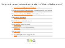 tng-kandidatundersokning-kandidatrapport-frustration-jobbsokare-statistik-2019