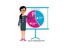 IoT Barometer 2017 Information