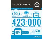 DANSKE E-HANDEL