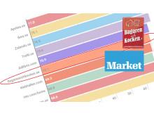market_topplista_20181212_2