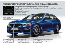 BMW 5-serie Touring - Technical Highlights - For