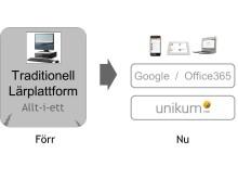 Sverige skiftar från traditionella lärplattformar till Google / Office 365