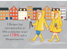 Bergen er mest kinky