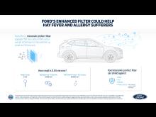 Fords nya luftfilter