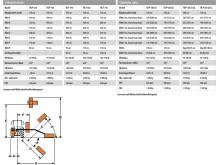 Tekniska-data-armklippare
