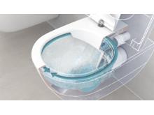 Hygienic Flush - funktion
