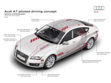 Sensorer och kamerasystem Audi A7 piloted driving concept