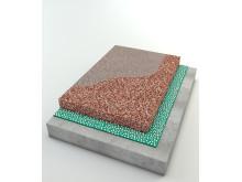 StoCretec Golvmetod 500 - Färgsandsystem för ytor med hög belastning