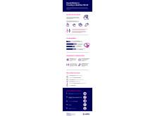 GDH 2017 - Infographic