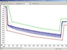 Control your sample with TADM - Typical curves - 50 successful runs