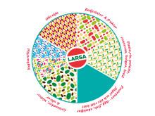 Larsa kostcirkel - Årets viktigaste livsmedel