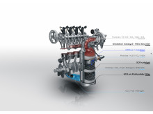 Peugeots nya innovativa utsläppsreduceringssystem.