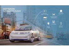 Volkswagens digitala omställning löper vidare med full fart.