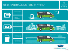 transit_phev_use_case_EU