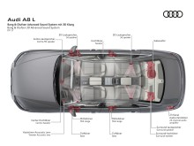 Audi A8 L - Bang & Olufsen 3D Advanced Sound System