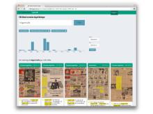 Exempel på visning av sökning i KB:s tjänst för digitaliserade dagstidningar