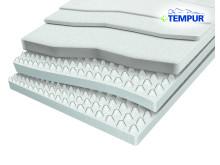 Tempur® Cloud gennemskåret