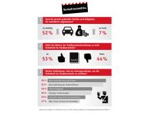 Infografik-StVO-Novelle-2020