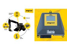 Fler än 10 000 använder nu Engcons styrsystem DC2