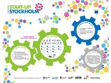Start-Up Stockholms resultat för 2011-2013