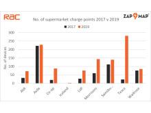 zap-map3