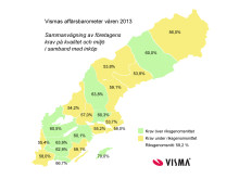 Vismas affärsbarometer våren 2013 - krav på kvalitet och miljö
