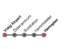 Flygbussarnas linjesträckning Visby