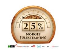 Julebarometer 25%