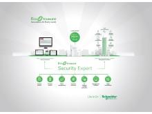 Schneider Electric EcoStruxure Security Expert 2