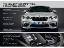 BMW M2 Competition - highlights