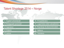 Talent Shortage, Norge